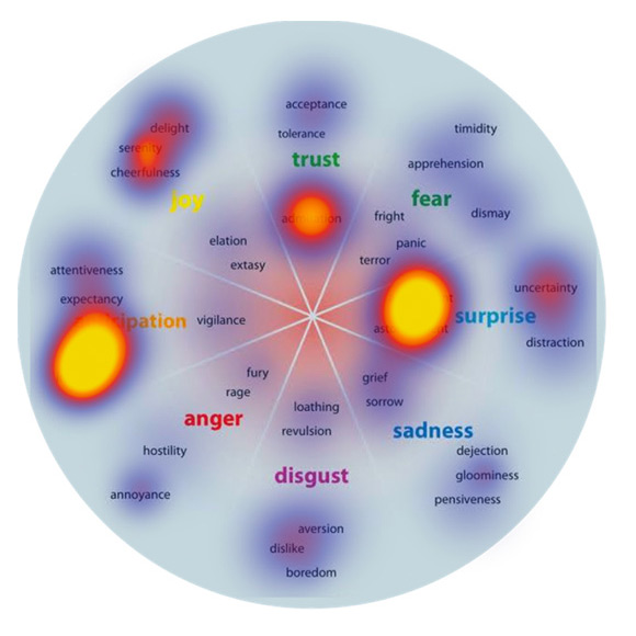 aggregate-heat-map-emotions